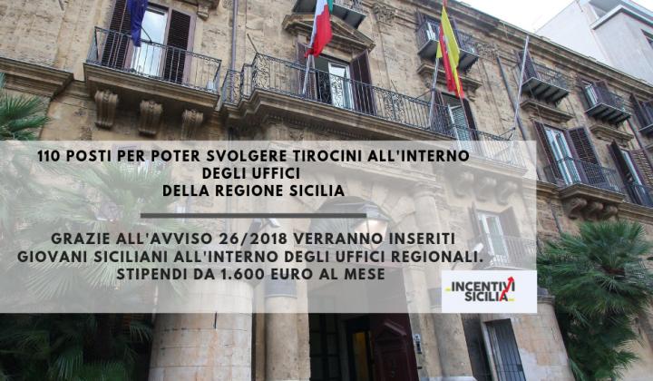 Immagine articolo: Entro il 24 luglio 2019 le domande per svolgere tirocini presso la Regione Siciliana. 110 i posti riservati ai giovani siciliani. Stipendi da 1.600 € al mese
